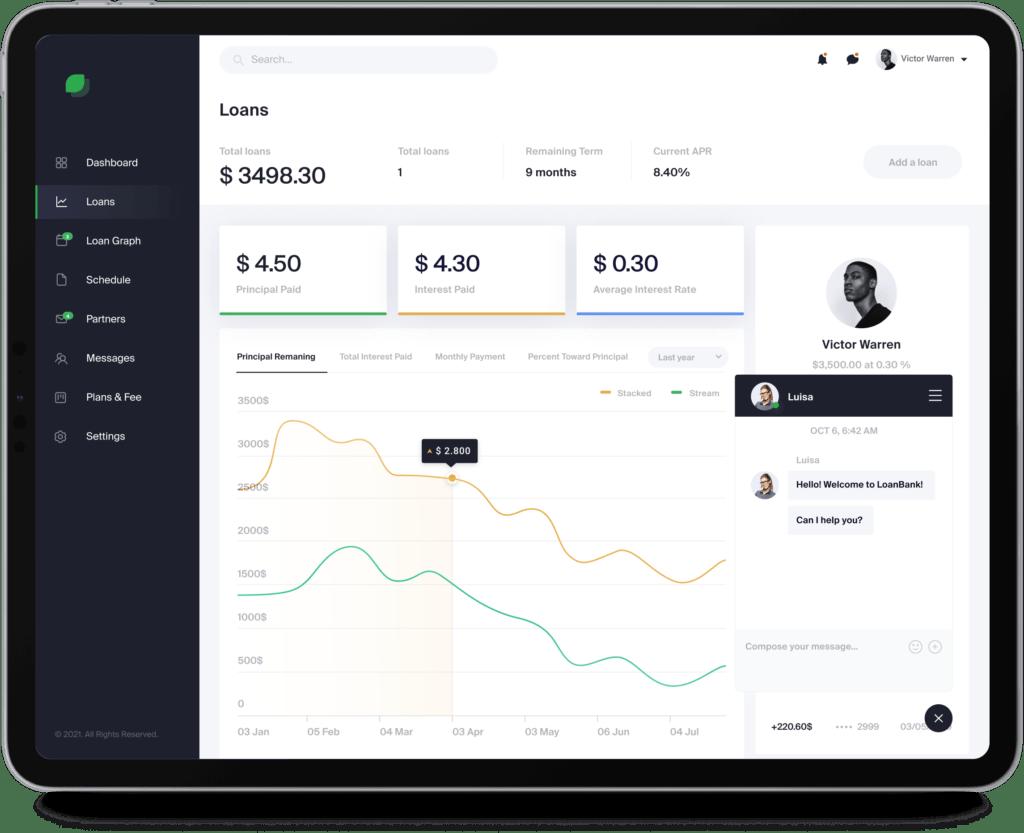 lending software trends